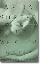 weightwater